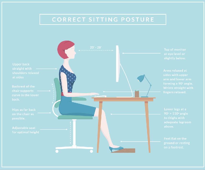 The Modern Posture Ke Wynn Corrective Exercise Sports